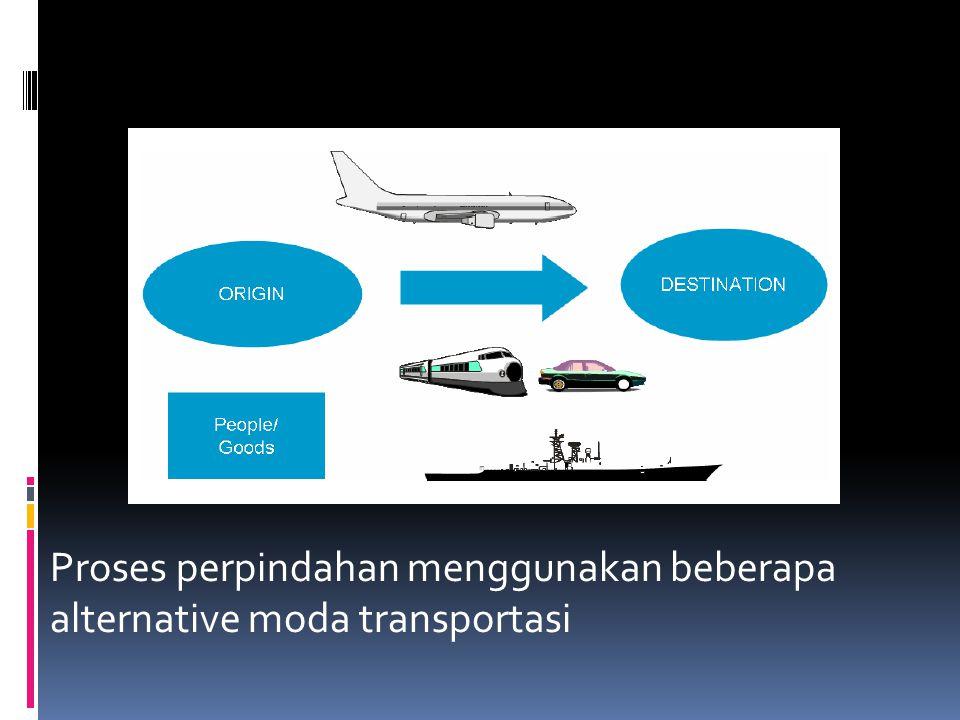 Sistem transportasi yang berkembang di Indonesia hingga saat ini telah memberikan pelayanan berbagai macam pergerakan mekanis yang bertumpu kepada pemerataan hasil-hasil pembangunan di seluruh wilayah dan pusat kegiatan masyarakat.