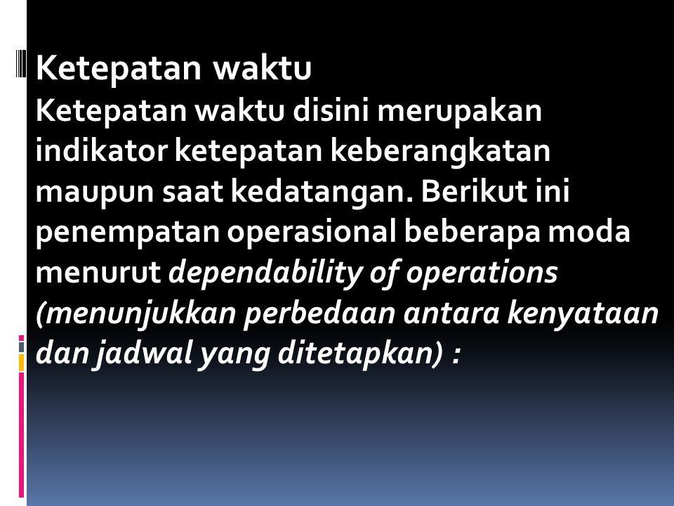  Dalam masa perjuangan kemerdekaan Republik Indonesia peran kereta api sangatlah besar.