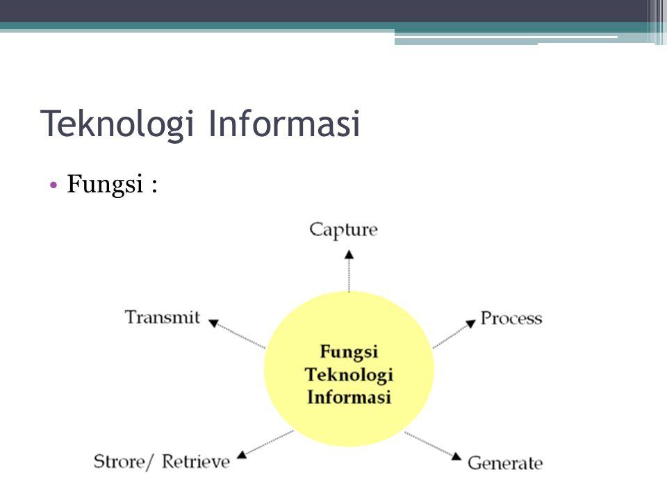 Teknologi Informasi Fungsi :