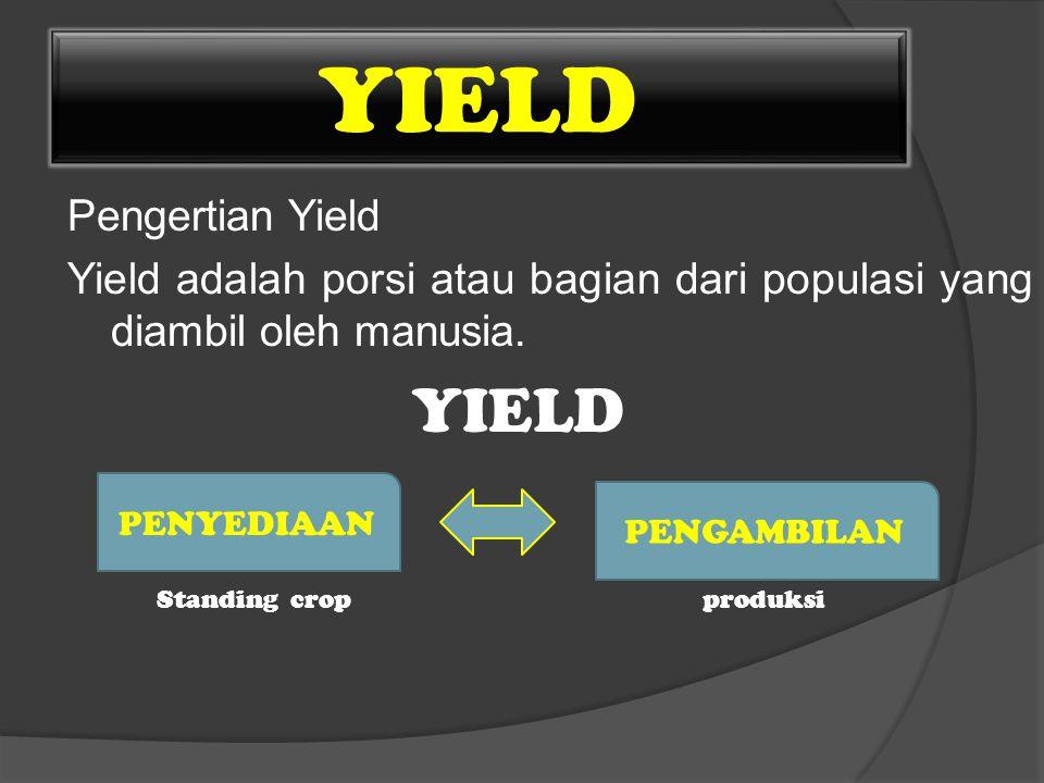 YIELD Pengertian Yield Yield adalah porsi atau bagian dari populasi yang diambil oleh manusia. YIELD Standing crop produksi PENYEDIAAN PENGAMBILAN