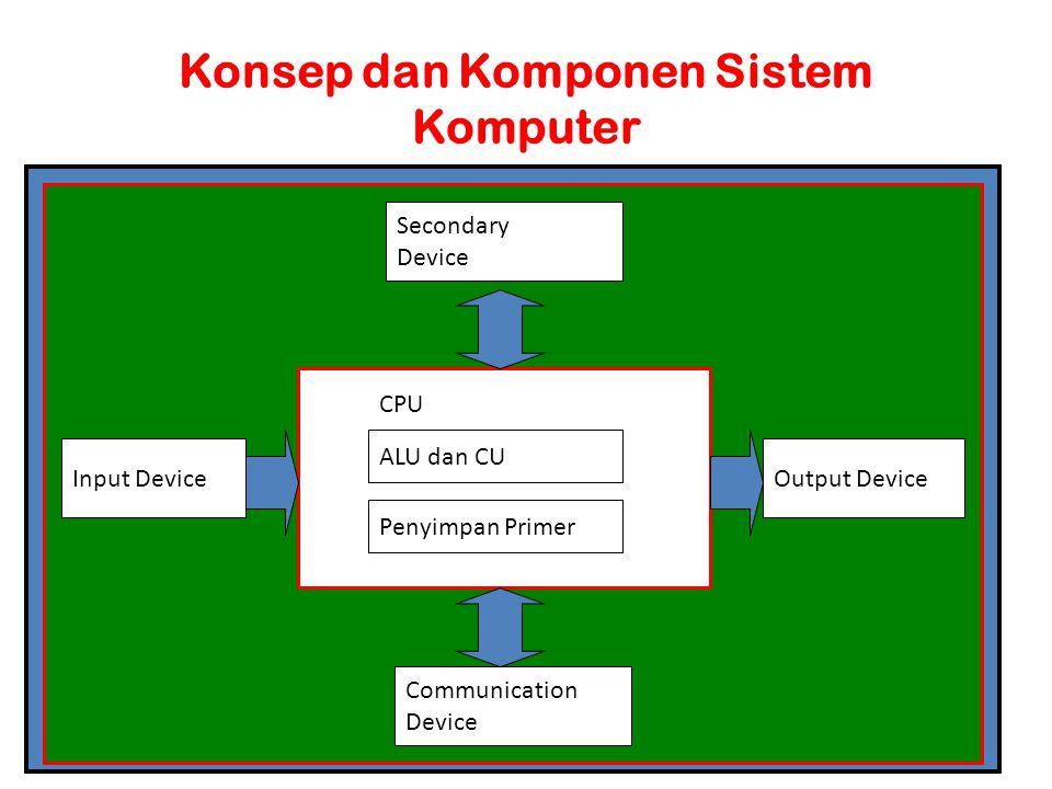 Konsep dan Komponen Sistem Komputer Sistem dan Teknologi InformasiTeknik Informatika 201410