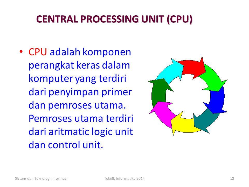 Konsep dan Komponen Sistem Komputer Sistem dan Teknologi InformasiTeknik Informatika 201411 Secondary Device Input DeviceOutput Device Communication D