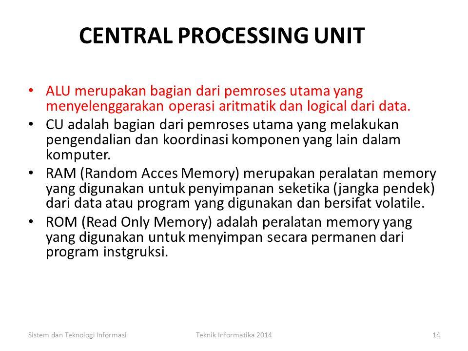 CENTRAL PROCESSING UNIT PROM (programable read-only memory) memory dimana chip yang digunakan hanya dapat ditulis sekali saja dan digunakan untuk meny