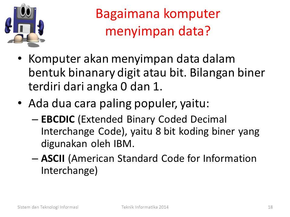 UKURAN KAPASITAS PENYIMPANAN Seribu byte : Kilobyte (KB) Sejuta byte : Megabyte (MB) Satu milyar byte : Gigabyte (GB) Satu trilyun byte : Terabyte (TB