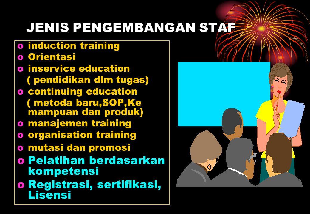 JENIS PENGEMBANGAN STAF oinduction training oOrientasi oinservice education ( pendidikan dlm tugas) ocontinuing education ( metoda baru,SOP,Ke mampuan