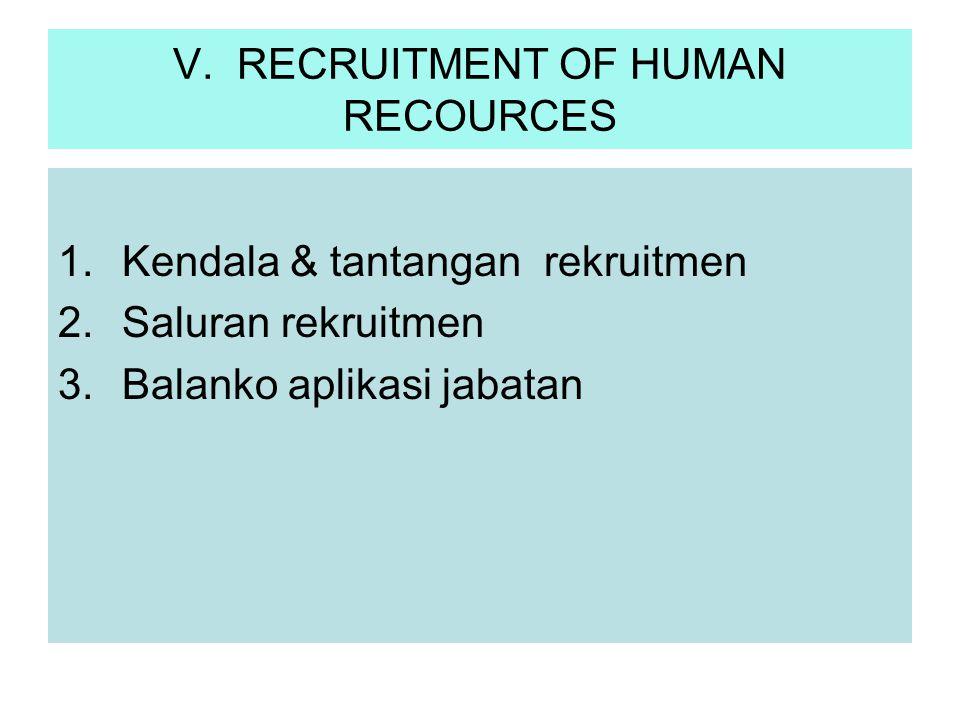 RECRUITMENT OF HUMAN RECOURCES Recruitment adalah proses utk mendapat kan dan menarik para pelamar yg cakap utk mengisi lowongan.