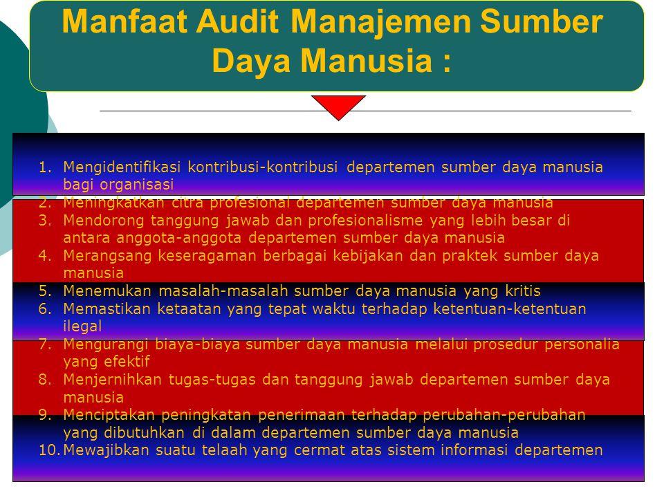 Manfaat Audit Manajemen Sumber Daya Manusia : 1.Mengidentifikasi kontribusi-kontribusi departemen sumber daya manusia bagi organisasi 2.Meningkatkan c