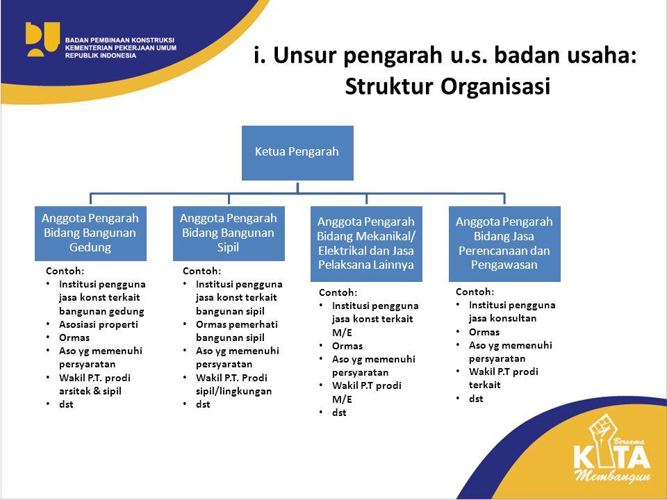 i. Unsur pengarah u.s. badan usaha: Struktur Organisasi Ketua Pengarah Anggota Pengarah Bidang Bangunan Gedung Anggota Pengarah Bidang Bangunan Sipil