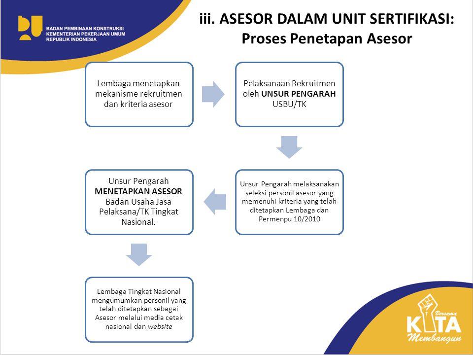 iii. ASESOR DALAM UNIT SERTIFIKASI: Proses Penetapan Asesor Lembaga menetapkan mekanisme rekruitmen dan kriteria asesor Pelaksanaan Rekruitmen oleh UN