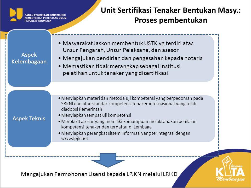Unit Sertifikasi Tenaker Bentukan Masy.: Proses pembentukan Masyarakat Jaskon membentuk USTK yg terdiri atas Unsur Pengarah, Unsur Pelaksana, dan ases