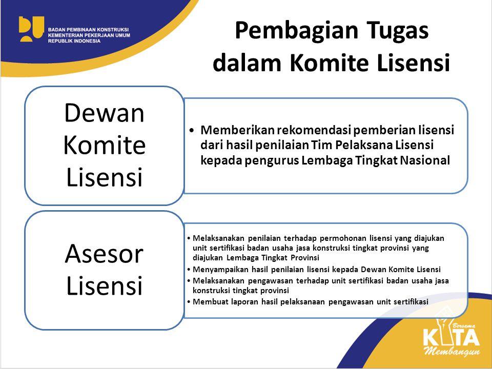 Pembagian Tugas dalam Komite Lisensi Memberikan rekomendasi pemberian lisensi dari hasil penilaian Tim Pelaksana Lisensi kepada pengurus Lembaga Tingk