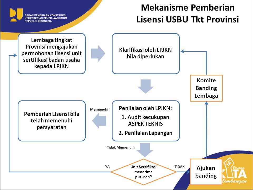 Mekanisme Pemberian Lisensi USBU Tkt Provinsi Lembaga tingkat Provinsi mengajukan permohonan lisensi unit sertifikasi badan usaha kepada LPJKN Klarifi