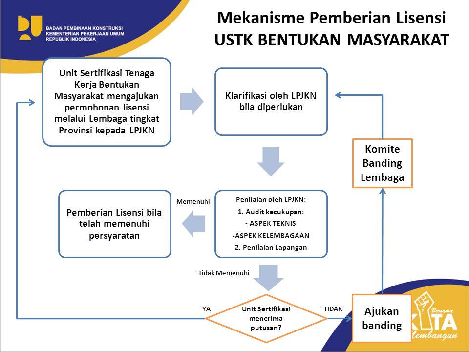 Mekanisme Pemberian Lisensi USTK BENTUKAN MASYARAKAT Unit Sertifikasi Tenaga Kerja Bentukan Masyarakat mengajukan permohonan lisensi melalui Lembaga t