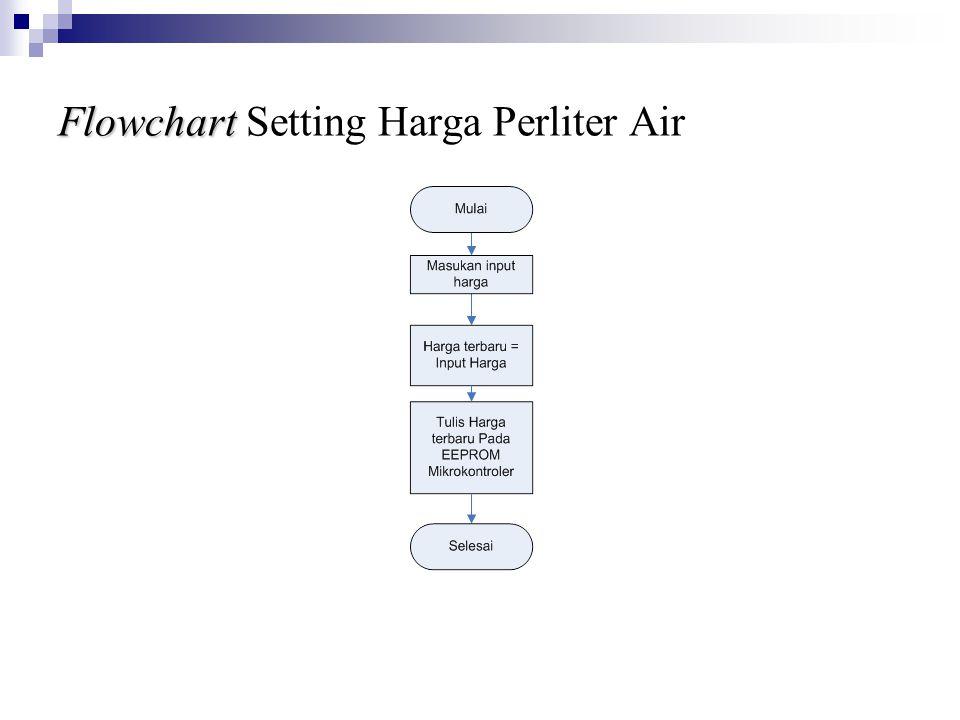 Flowchart Flowchart Setting Harga Perliter Air
