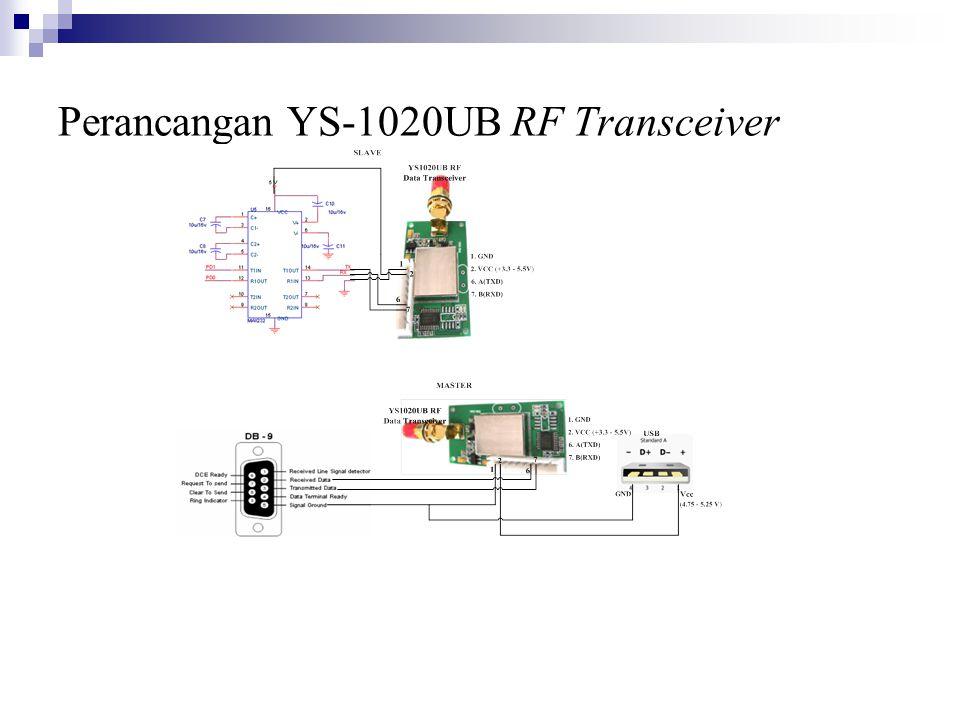 Perancangan YS-1020UB RF Transceiver