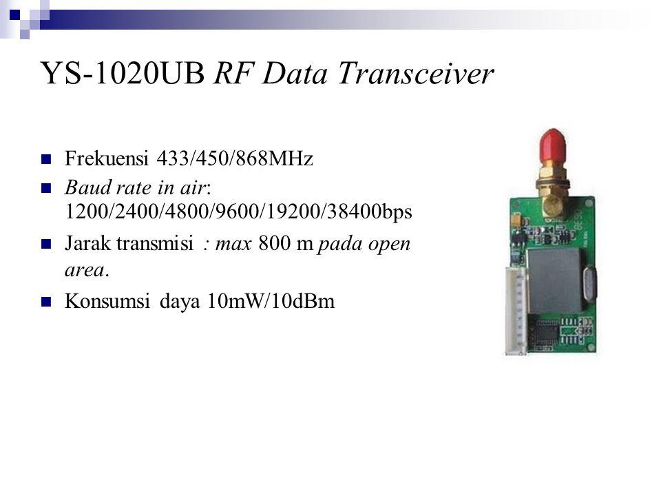 YS-1020UB RF Data Transceiver Frekuensi 433/450/868MHz Baud rate in air: 1200/2400/4800/9600/19200/38400bps Jarak transmisi : max 800 m pada open area.