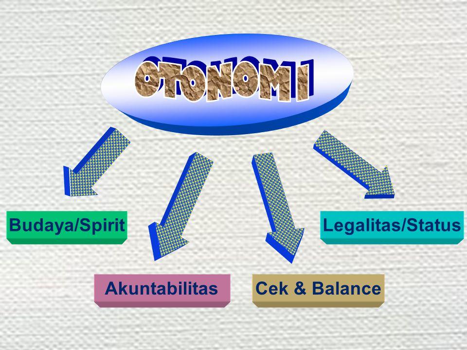 Sosialisasi Otonomi Pengelolaan Unair (B.H.M.N) Motivator Pemahaman Esensi Unair BHMN Kesiapan Opini / Visitasi Kesiapan Transformasi Kebijakan / Stuktural