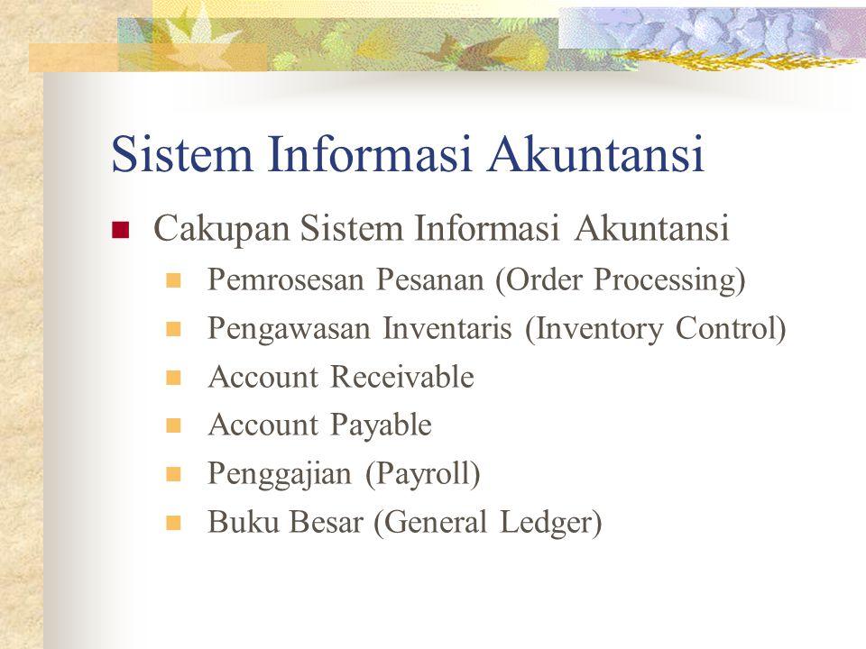 Sistem Informasi Akuntansi Cakupan Sistem Informasi Akuntansi Pemrosesan Pesanan (Order Processing) Pengawasan Inventaris (Inventory Control) Account