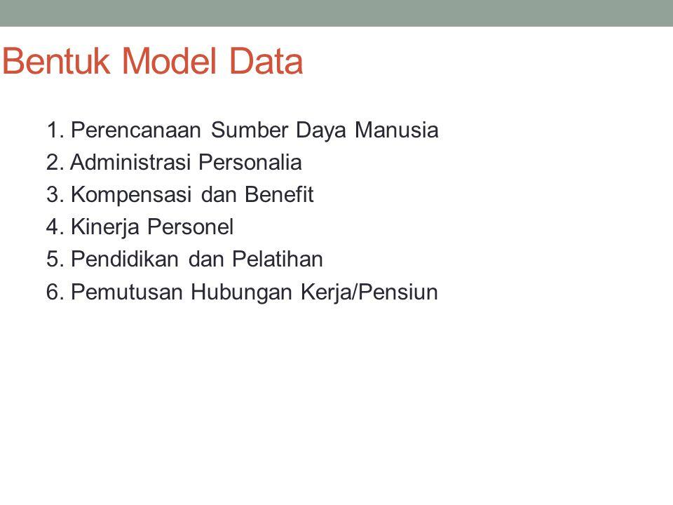 Bentuk Model Data 1. Perencanaan Sumber Daya Manusia 2. Administrasi Personalia 3. Kompensasi dan Benefit 4. Kinerja Personel 5. Pendidikan dan Pelati