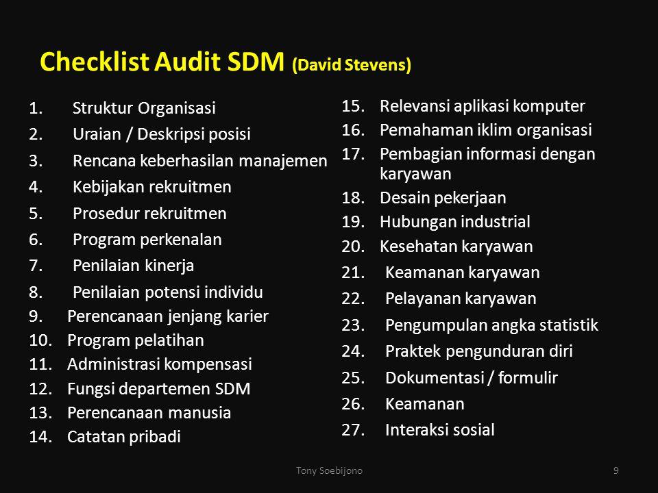 Checklist Audit SDM (David Stevens) 1.Struktur Organisasi 2.Uraian / Deskripsi posisi 3.Rencana keberhasilan manajemen 4.Kebijakan rekruitmen 5.Prosed