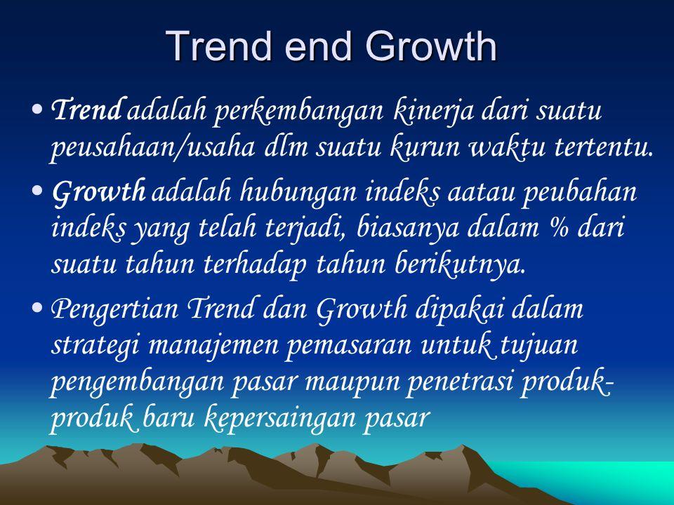 Trend end Growth Trend adalah perkembangan kinerja dari suatu peusahaan/usaha dlm suatu kurun waktu tertentu. Growth adalah hubungan indeks aatau peub