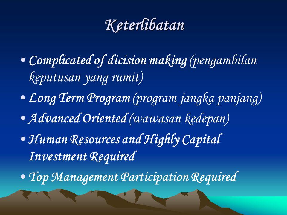 Keterlibatan Complicated of dicision making (pengambilan keputusan yang rumit) Long Term Program (program jangka panjang) Advanced Oriented (wawasan k
