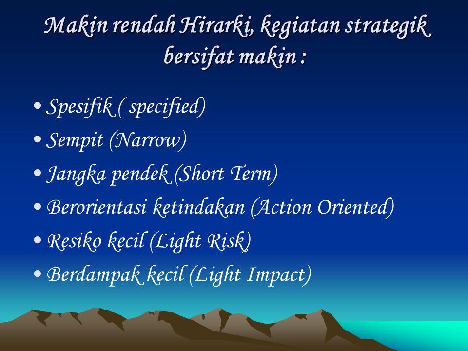 Makin rendah Hirarki, kegiatan strategik bersifat makin : Spesifik ( specified) Sempit (Narrow) Jangka pendek (Short Term) Berorientasi ketindakan (Action Oriented) Resiko kecil (Light Risk) Berdampak kecil (Light Impact)
