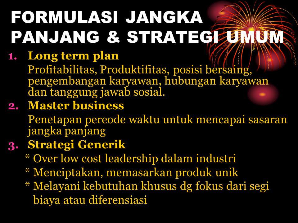 FORMULASI JANGKA PANJANG & STRATEGI UMUM 1.Long term plan Profitabilitas, Produktifitas, posisi bersaing, pengembangan karyawan, hubungan karyawan dan tanggung jawab sosial.