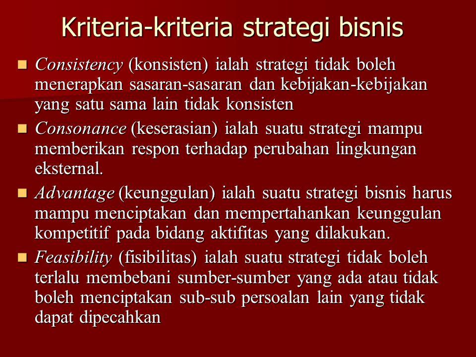 Kriteria-kriteria strategi bisnis Consistency (konsisten) ialah strategi tidak boleh menerapkan sasaran-sasaran dan kebijakan-kebijakan yang satu sama lain tidak konsisten Consistency (konsisten) ialah strategi tidak boleh menerapkan sasaran-sasaran dan kebijakan-kebijakan yang satu sama lain tidak konsisten Consonance (keserasian) ialah suatu strategi mampu memberikan respon terhadap perubahan lingkungan eksternal.