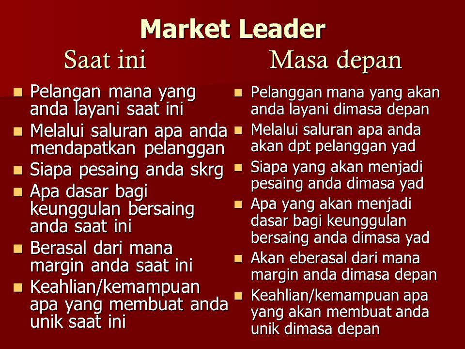 Market Leader Saat ini Masa depan Pelangan mana yang anda layani saat ini Pelangan mana yang anda layani saat ini Melalui saluran apa anda mendapatkan