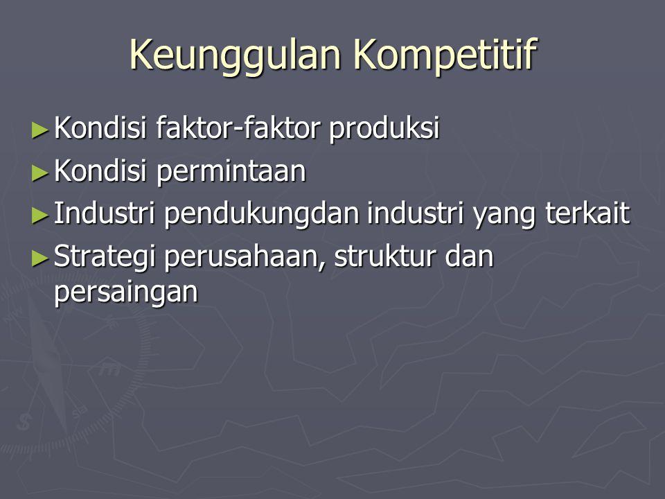 Keunggulan Kompetitif ► Kondisi faktor-faktor produksi ► Kondisi permintaan ► Industri pendukungdan industri yang terkait ► Strategi perusahaan, struktur dan persaingan