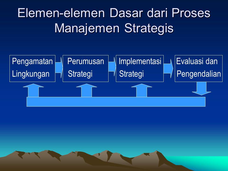 Elemen-elemen Dasar dari Proses Manajemen Strategis Pengamatan Perumusan Implementasi Evaluasi dan Lingkungan Strategi Strategi Pengendalian