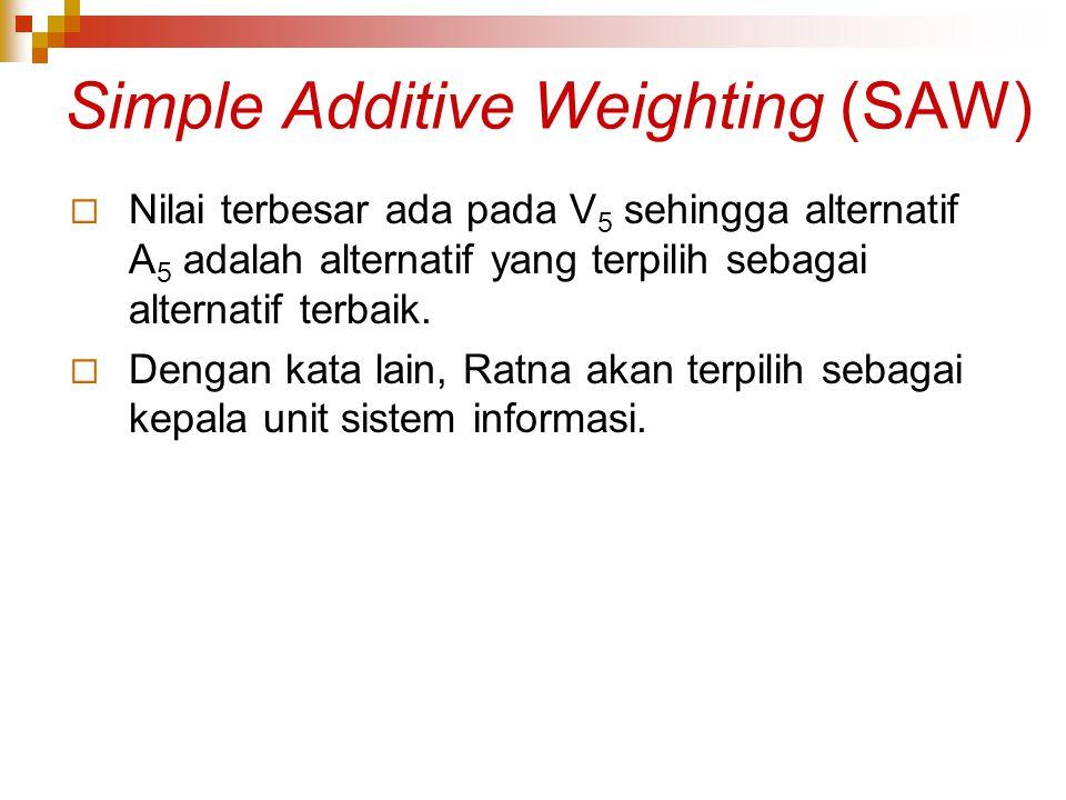 Simple Additive Weighting (SAW)  Nilai terbesar ada pada V 5 sehingga alternatif A 5 adalah alternatif yang terpilih sebagai alternatif terbaik.  De