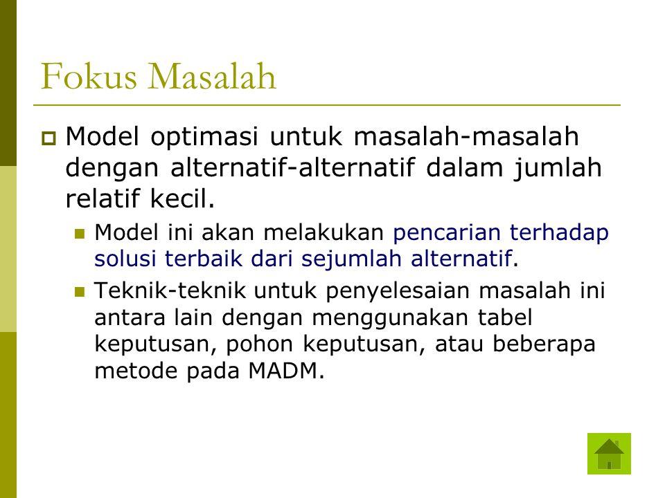 Langkah-langkah penyelesaian masalah MADM dengan TOPSIS:  Membuat matriks keputusan yang ternormalisasi;  Membuat matriks keputusan yang ternormalisasi terbobot;  Menentukan matriks solusi ideal positif & matriks solusi ideal negatif;  Menentukan jarak antara nilai setiap alternatif dengan matriks solusi ideal positif & matriks solusi ideal negatif;  Menentukan nilai preferensi untuk setiap alternatif.
