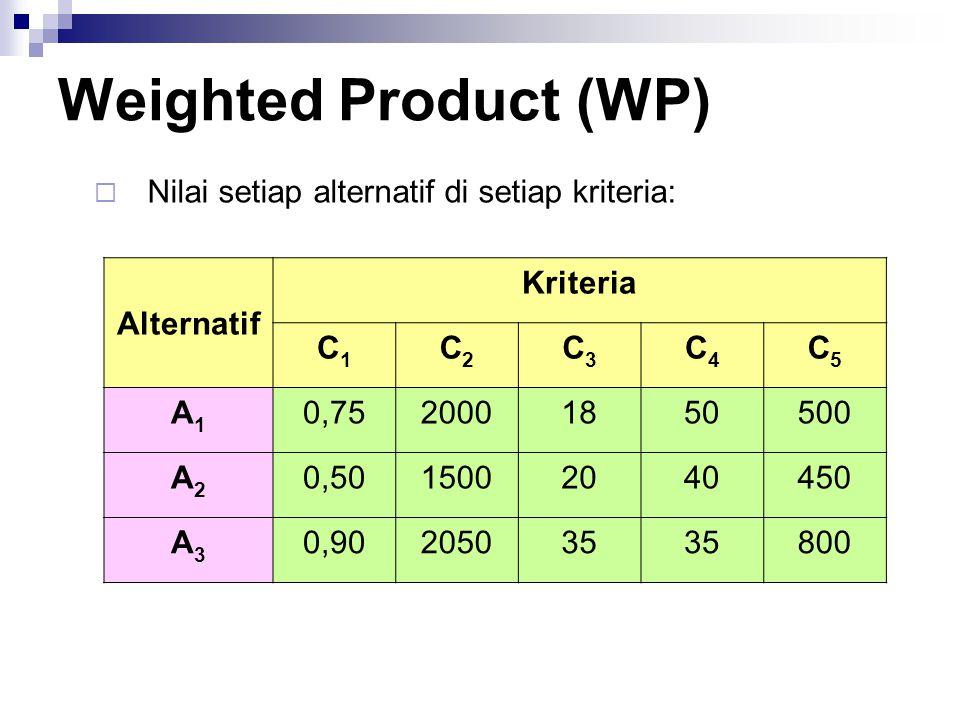  Nilai setiap alternatif di setiap kriteria: Alternatif Kriteria C1C1 C2C2 C3C3 C4C4 C5C5 A1A1 0,7520001850500 A2A2 0,5015002040450 A3A3 0,90205035 8