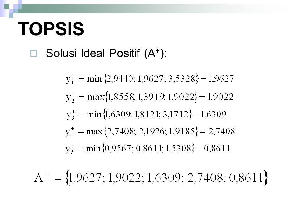  Solusi Ideal Positif (A + ): TOPSIS