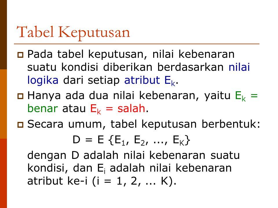 H M W K B U H M W K B U HMWKBU Analytic Hierarchy Process (AHP)