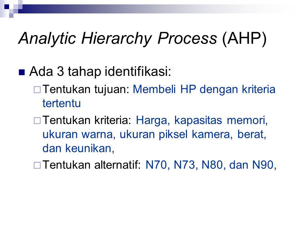 Ada 3 tahap identifikasi:  Tentukan tujuan: Membeli HP dengan kriteria tertentu  Tentukan kriteria: Harga, kapasitas memori, ukuran warna, ukuran pi