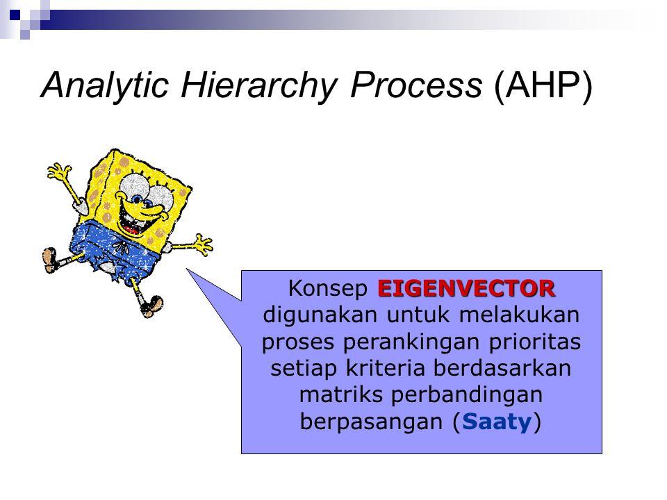 EIGENVECTOR Konsep EIGENVECTOR digunakan untuk melakukan proses perankingan prioritas setiap kriteria berdasarkan matriks perbandingan berpasangan (Sa