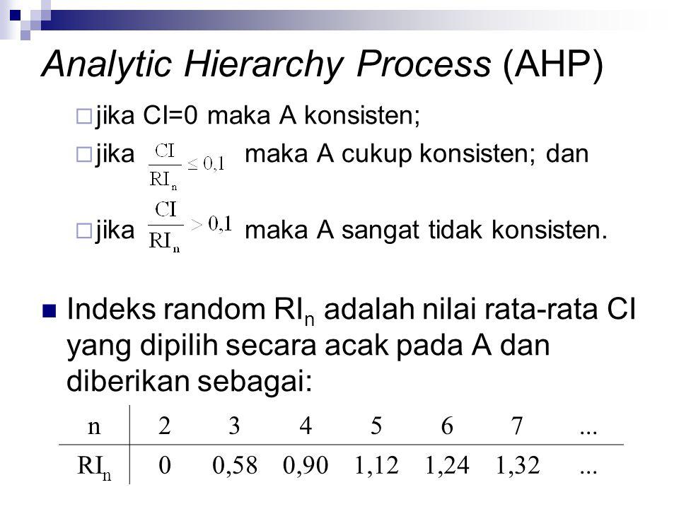 Analytic Hierarchy Process (AHP)  jika CI=0 maka A konsisten;  jika maka A cukup konsisten; dan  jika maka A sangat tidak konsisten. Indeks random
