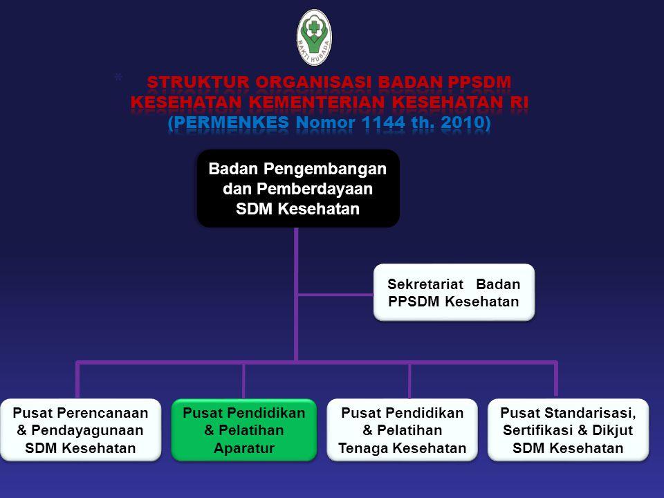 14 Pelatihan Tim Kesehatan Haji Indonesia (TKHI) Bidang Kesehatan