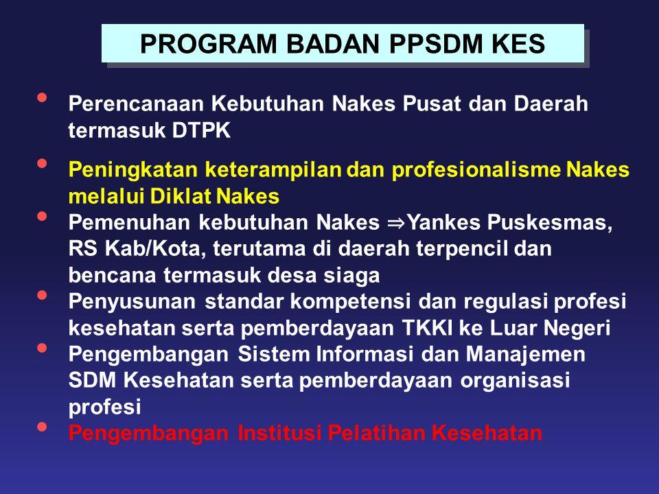 Kriteria Lulus Seleksi rekruitmen sebagai calon peserta pelatihan PPIH SK Menkes Profesi: Dokter spesialis /dokter gigi Perawat Apoteker Sanitarian survailans (Sansur) Tenaga kesehatan lainnya (Ahli Gizi, analis kesehatan, radiografer, rekam medis dan siskohatkes) 25