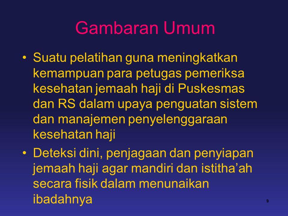 Kriteria Tim Pemeriksa Kesehatan Jemaah Haji Jenis Tenaga: Dokter Umum atau Spesialis (Puskesmas/RS) Perawat di Puskesmas/RS 10