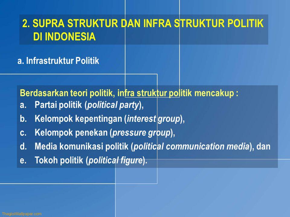 a. Infrastruktur Politik Berdasarkan teori politik, infra struktur politik mencakup : a.Partai politik ( political party ), b.Kelompok kepentingan ( i