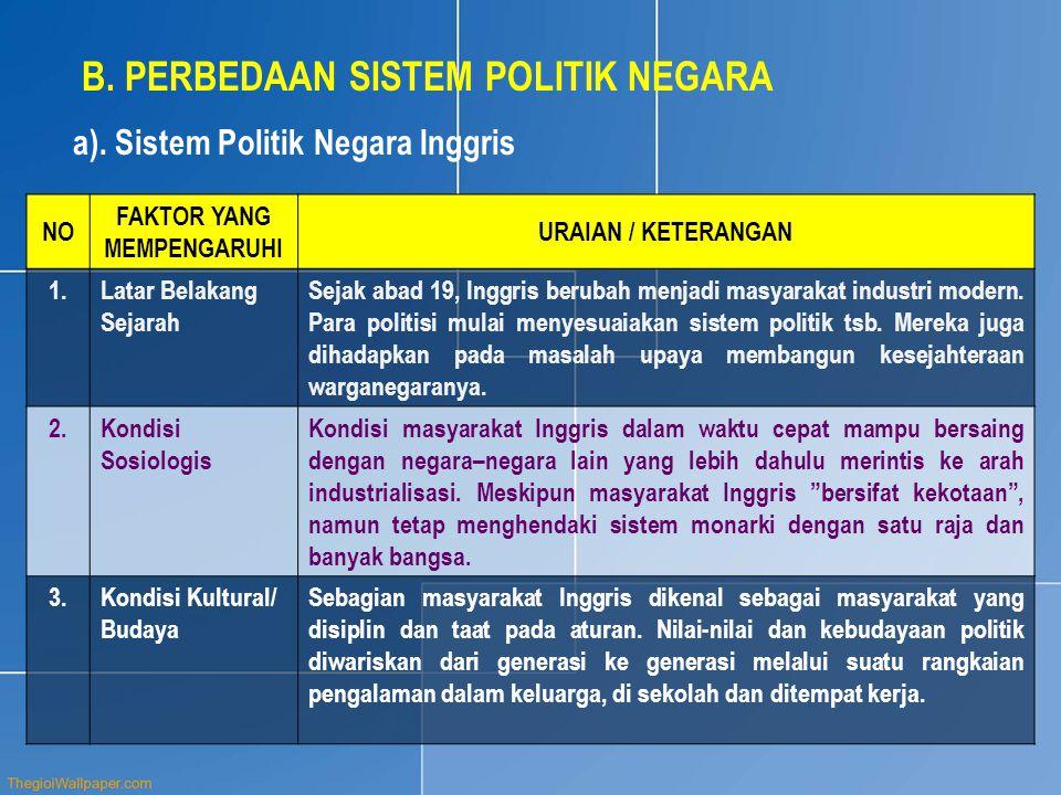B.PERBEDAAN SISTEM POLITIK NEGARA a).