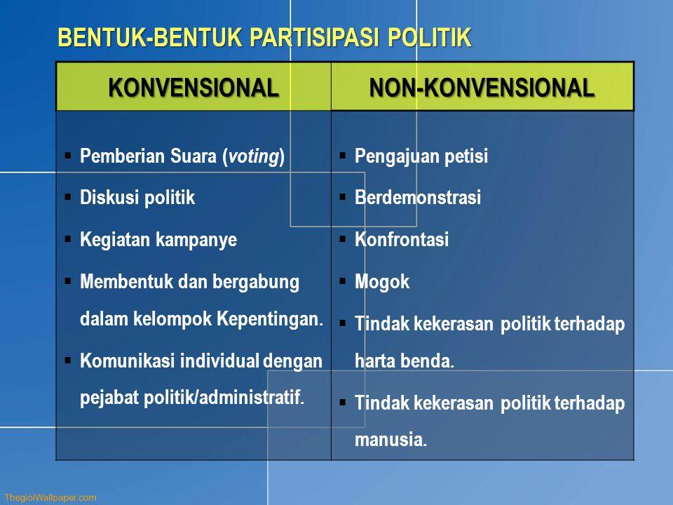 BENTUK-BENTUK PARTISIPASI POLITIK KONVENSIONALNON-KONVENSIONAL  Pemberian Suara ( voting )  Diskusi politik  Kegiatan kampanye  Membentuk dan bergabung dalam kelompok Kepentingan.