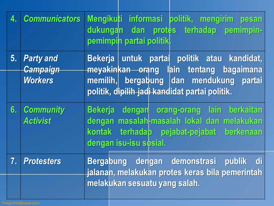4.Communicators Mengikuti informasi politik, mengirim pesan dukungan dan protes terhadap pemimpin- pemimpin partai politik. 5. Party and CampaignWorke