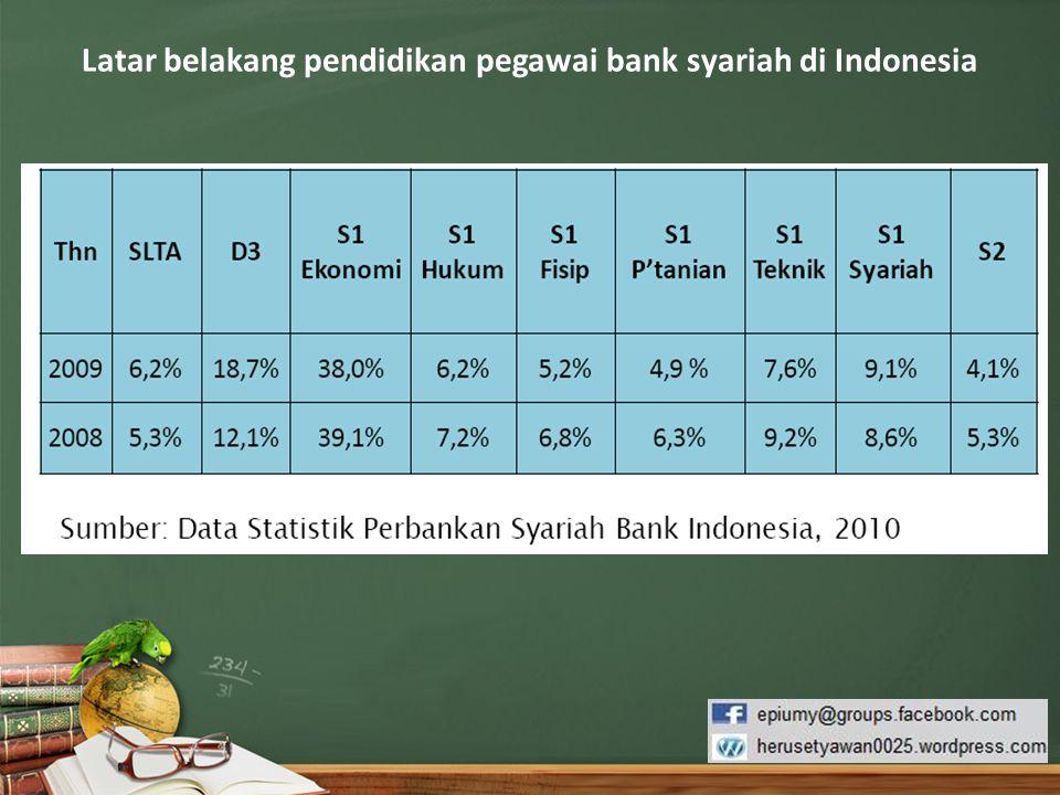 Latar belakang pendidikan pegawai bank syariah di Indonesia