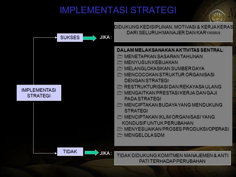 ORGANISASI HIBRID DIVISION HEAD Fungsional Divisional SBU ANAK PERUSAHAAN