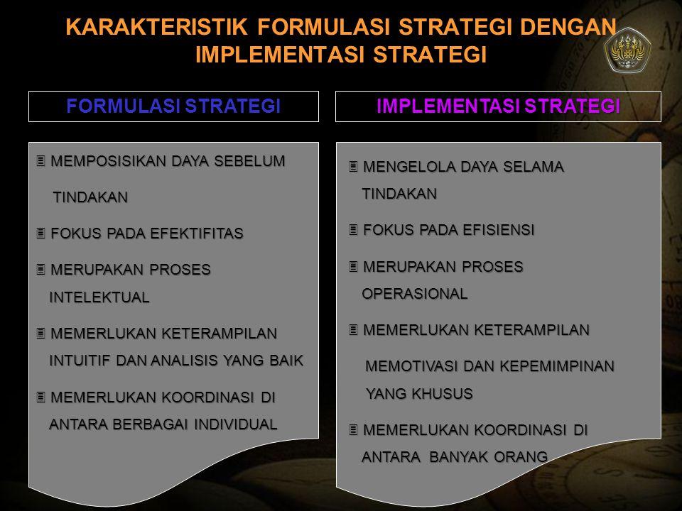 KARAKTERISTIK FORMULASI STRATEGI DENGAN IMPLEMENTASI STRATEGI FORMULASI STRATEGI IMPLEMENTASI STRATEGI  MEMPOSISIKAN DAYA SEBELUM TINDAKAN TINDAKAN  FOKUS PADA EFEKTIFITAS  MERUPAKAN PROSES INTELEKTUAL  MEMERLUKAN KETERAMPILAN INTUITIF DAN ANALISIS YANG BAIK  MEMERLUKAN KOORDINASI DI ANTARA BERBAGAI INDIVIDUAL  MENGELOLA DAYA SELAMA TINDAKAN  FOKUS PADA EFISIENSI  MERUPAKAN PROSES OPERASIONAL  MEMERLUKAN KETERAMPILAN MEMOTIVASI DAN KEPEMIMPINAN YANG KHUSUS MEMOTIVASI DAN KEPEMIMPINAN YANG KHUSUS  MEMERLUKAN KOORDINASI DI ANTARA BANYAK ORANG